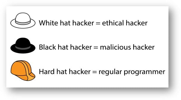 Ethical-hacking-training-in-chennai